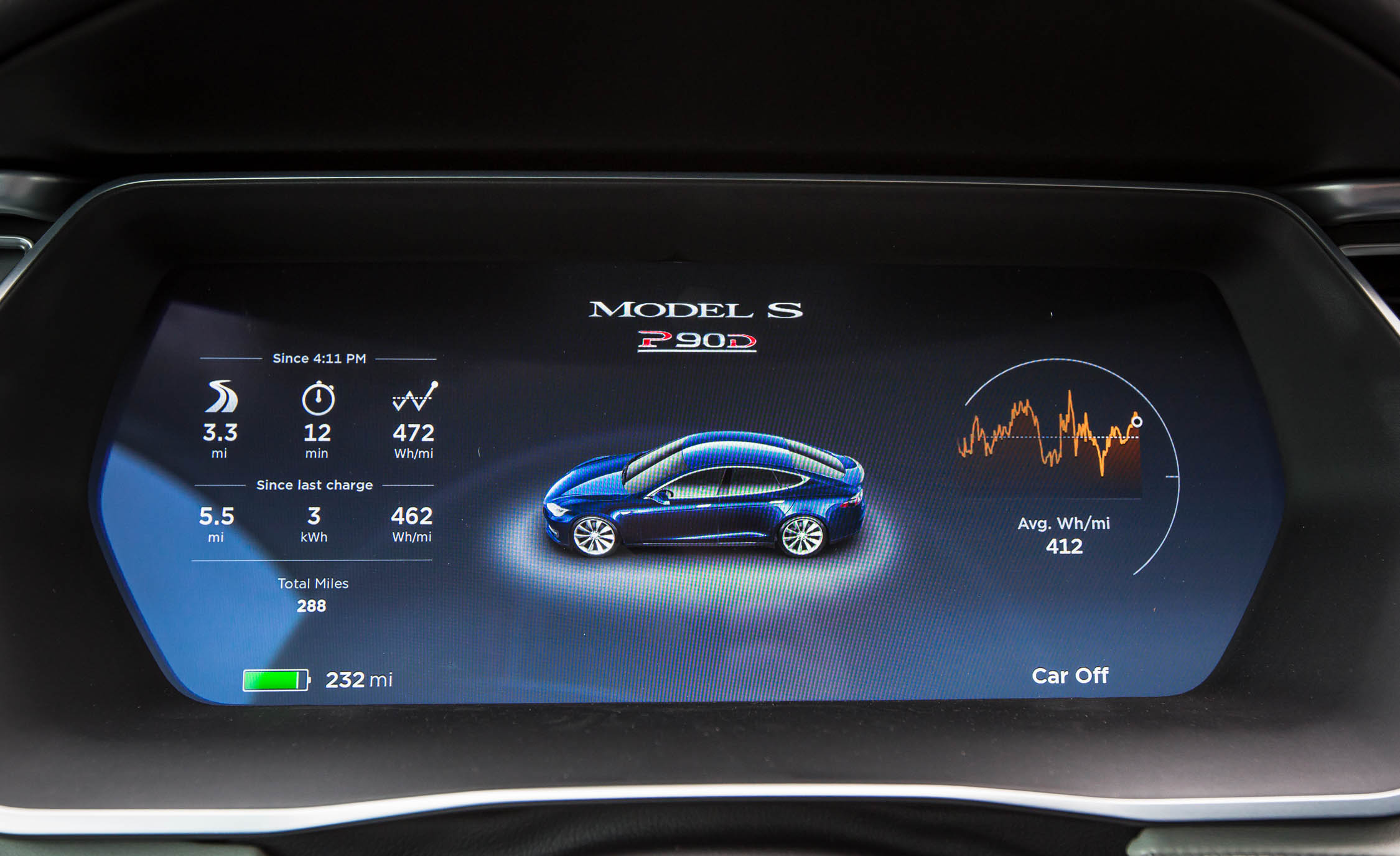 2015 Tesla Model S P90D Interior Speedometer